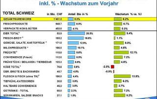 marktzahlen_bio_suisse_d2.jpg